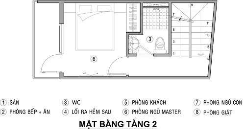 Tư vấn xây nhà 3 tầng mặt tiền hẹp 20m2 | Nhà Đẹp Sài Gòn
