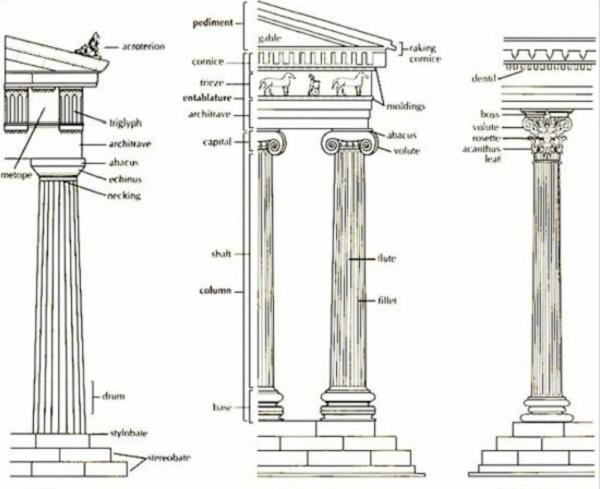 Chiếc cột là nét đặc trưng của kiến trúc tân cổ điển