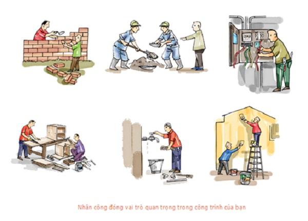 Công việc trong xây nhà phần thô