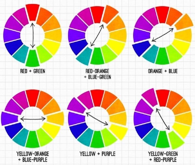 Nguyên tắc 60 – 30 – 10 khi phối màu